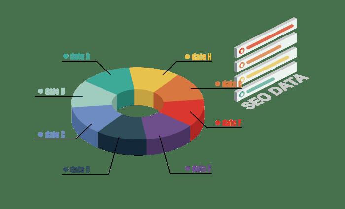 円グラフと項目別のデータのイラスト